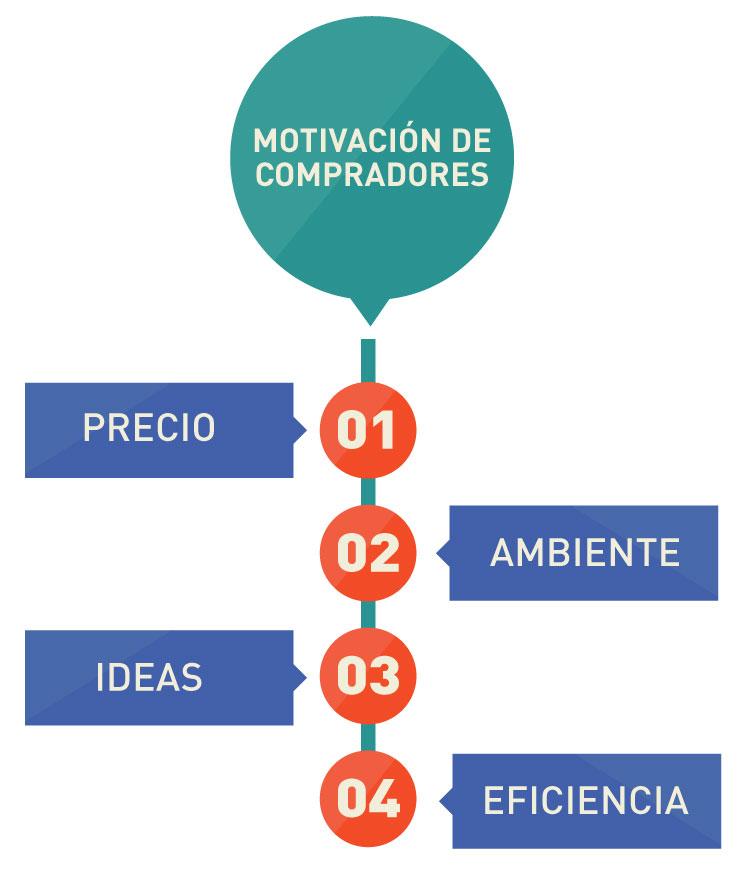 003-tob-magazine-revista-conceptos-inteligencia-mercado-shopper-branding-packaging-guayaquil-quito-ecuador