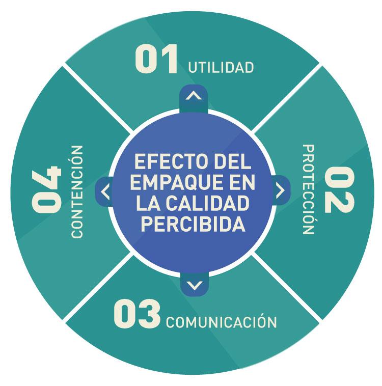 012-tob-magazine-revista-efecto-empaque-calidad-percibida-marca-branding-packaging-guayaquil-quito-ecuador