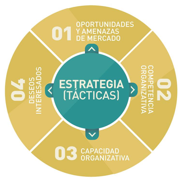 tob-magazine-revista-5-metodos-efectivos-recolectar-informacion-nuevos-mercados-branding-packaging-guayaquil-quito-ecuador-052-02