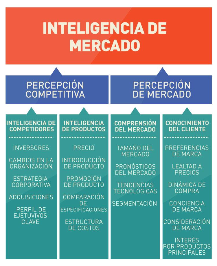 tob-magazine-revista-5-metodos-efectivos-recolectar-informacion-nuevos-mercados-branding-packaging-guayaquil-quito-ecuador-052