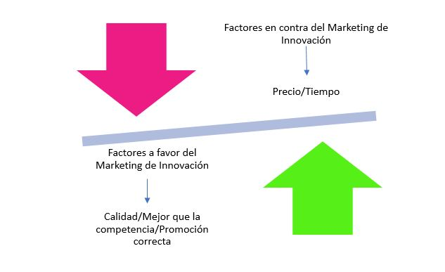 grafico marketing